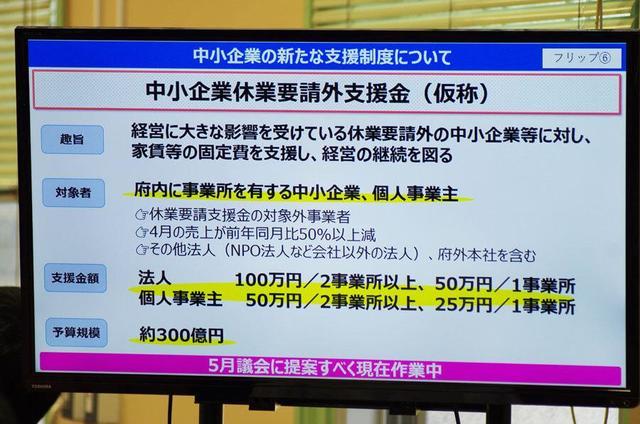 支援 大阪 休業 金 要請 大阪市:第3期営業時間短縮協力金(令和3年3月 大阪府・大阪市共同)について